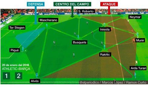 estrategia-futbol-posesion