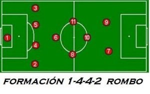 formaciones de futbol
