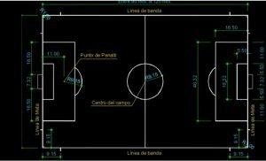 medidas de una cancha de futbol