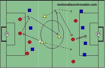 ejercicio_trancision_defensa_ataque