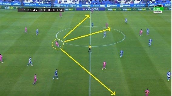 líneas-de-pase-medio-centro
