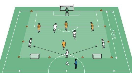 ejercicio_entrenamiento_defensa_futbol