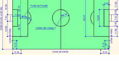medidas campo futbol
