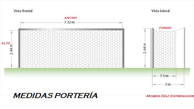 DIMENSIONES DE LA PORTERÍA