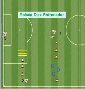 ejercicios de pases futbol
