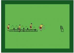 ejercicio coordinación con escalera fútbol