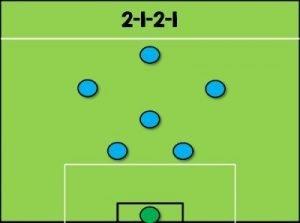 TACTICAS FUTBOL 7