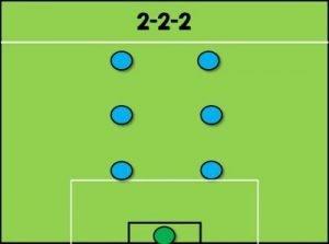futbol tactica