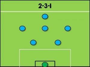 tácticas fútbol 7