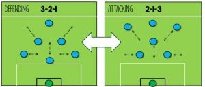 tacticas futbol 8