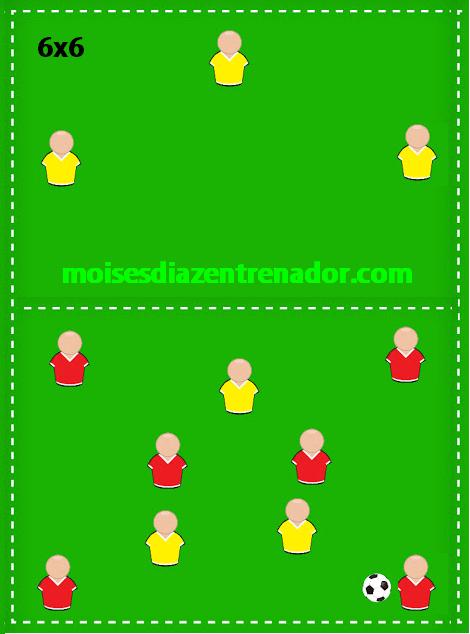 rondo de fútbol 6x6