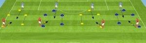 ejercicios de entrenamiento de futbol para defensas