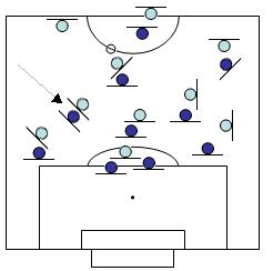 Cómo jugar con tres círculos en el eje