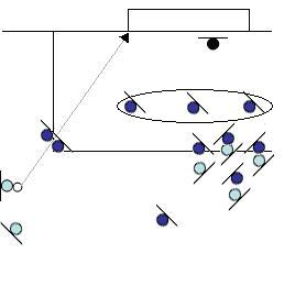 entrenamiento futbolístico