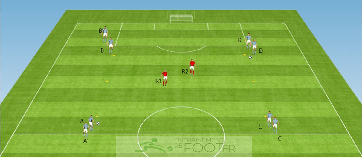 ejercicio de futbolín - combinación - inversión - 1 minuto