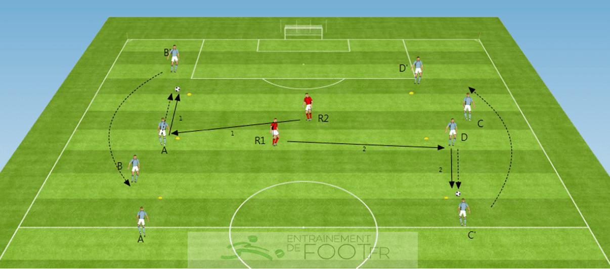 ejercicio de futbolín - combinación - inversión - 3 minutos